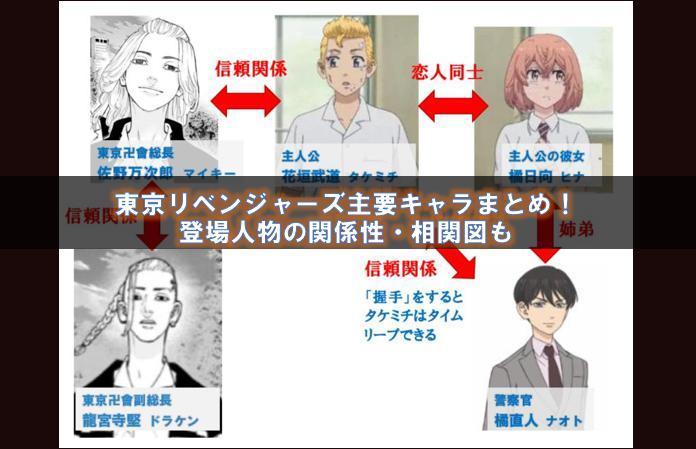 東京リベンジャーズ・主要キャラまとめ!登場人物の関係性・相関図も